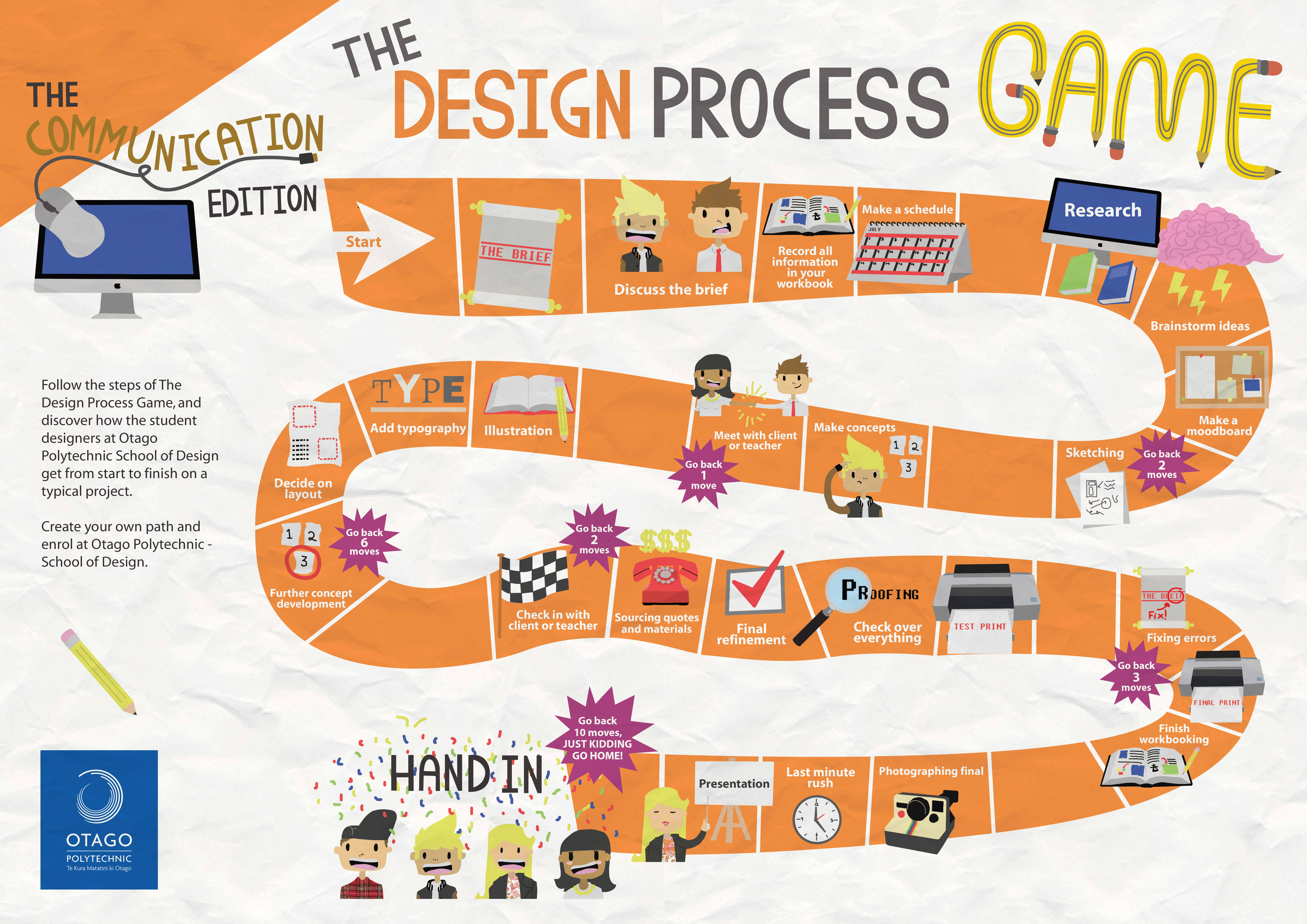 design process research phasegaming